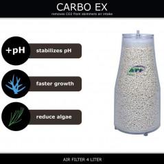 Carbo ex 1.5L + 1000g granulat