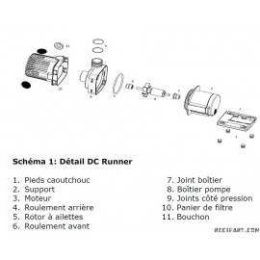 Pump head for DC Runner 3.0/3.1/2.2